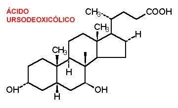 tratamiento para cristales de acido urico en orina es malo el pepino para el acido urico vegetales sin acido urico